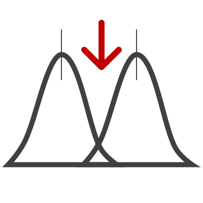 Value Based Hypothesis Icon